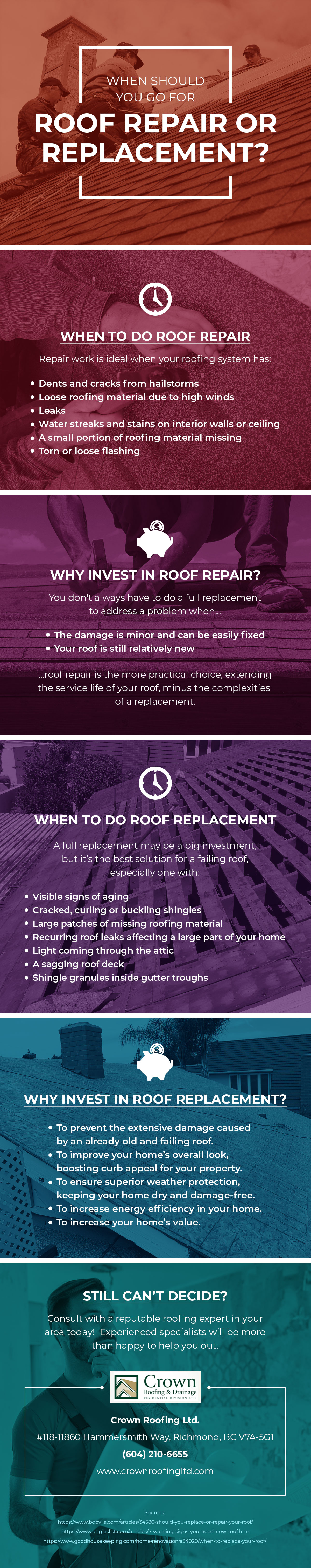 When Should You Go For Roof Repair or Replacement